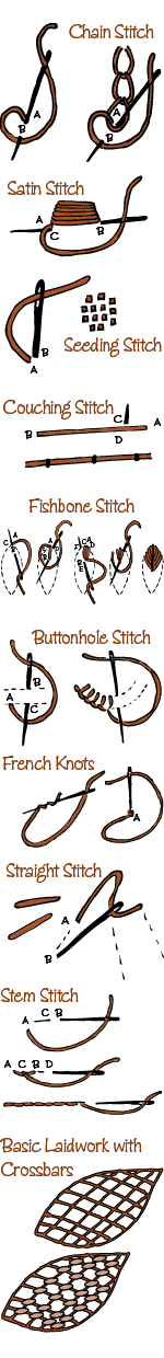 Common Stitches recommended by DHA Designs